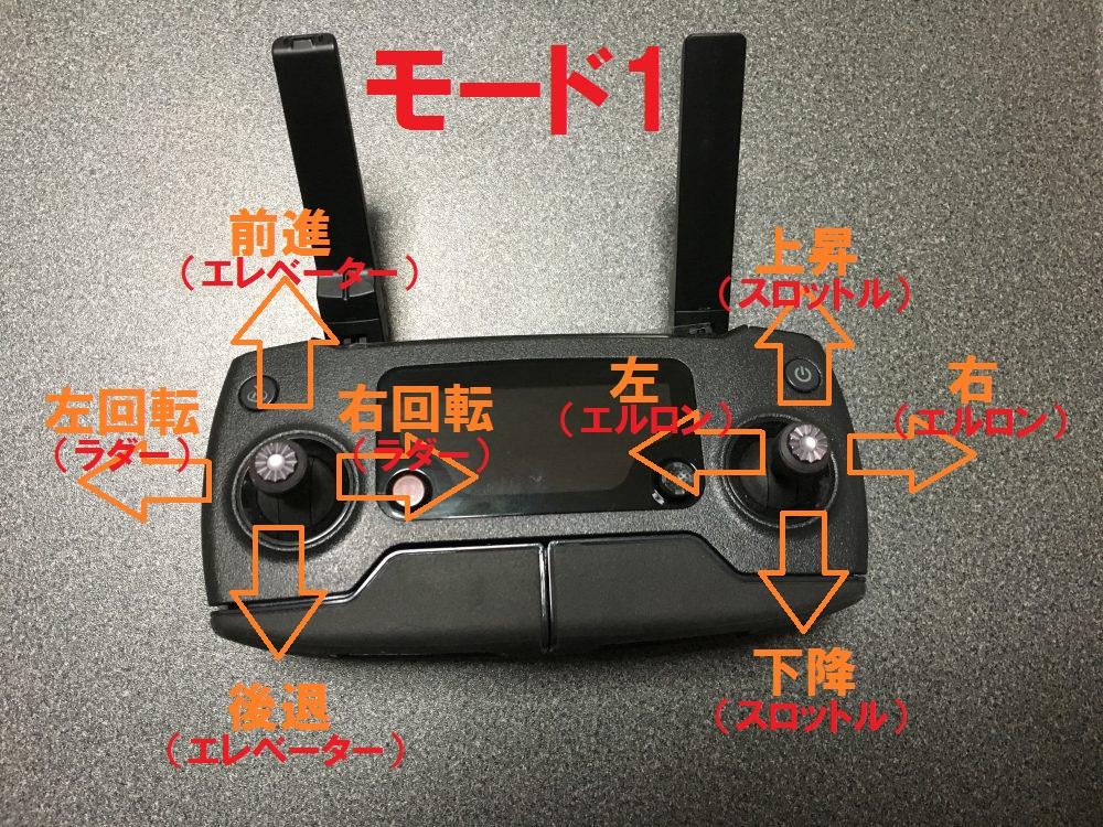 【ドローン用語】プロポ操作「モード1、モード2」の違い『日本で操縦するにはどちらがベスト?』