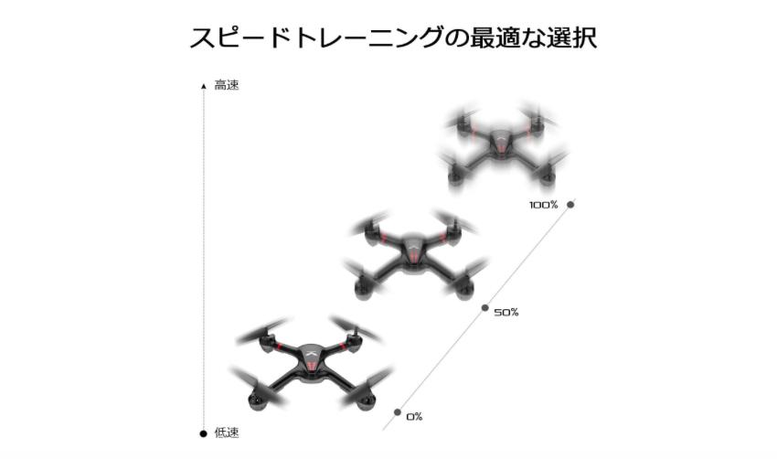 【DROCON X708W レビュー】200g未満でコスパ最強ドローン
