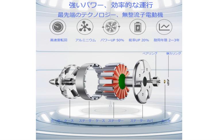 【DROCON BUGS6 レビュー】ブラシレスモーター搭載ドローン