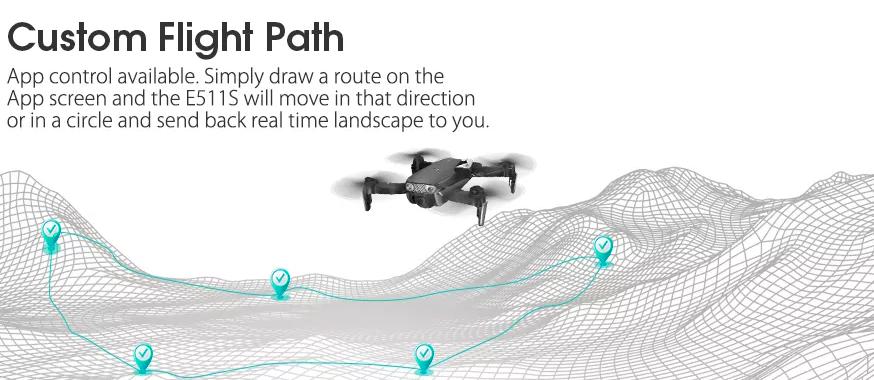 Eachine E511S GPS 搭載ドローン レビュー!Mavic Airにそっくり