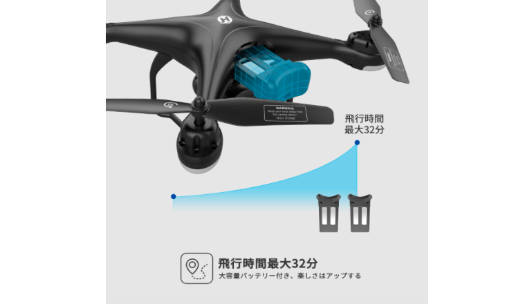 【200g未満のドローン】Holy Stone HS120D 実機レビュー