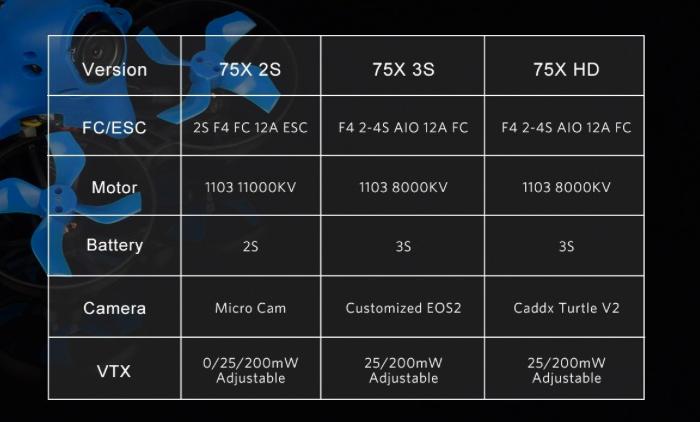 200g未満マイクロドローン Beta75X HD Whoop レビュー【BetaFPV】