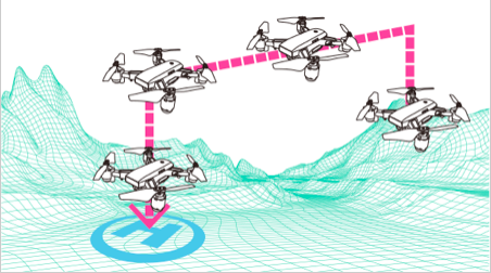 【200g未満】INGRESS(イングレス)GPS搭載ドローンレビュー!ジーフォース
