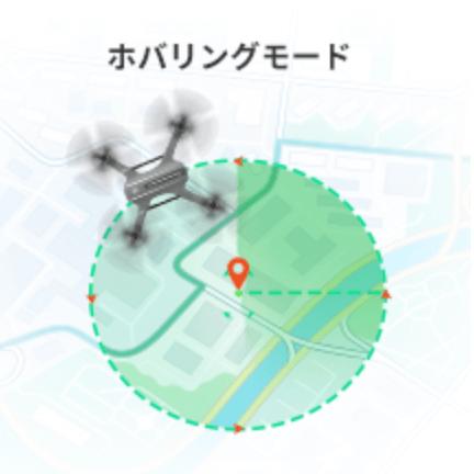 Holy Stone GPSドローン HS700D レビュー【ホーリーストーン】