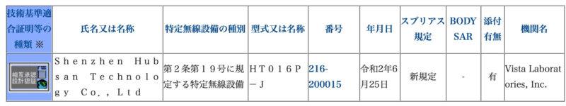 【日本版】Hubsan ZINO PRO + 発売決定!H117P-J 技適ありドローン