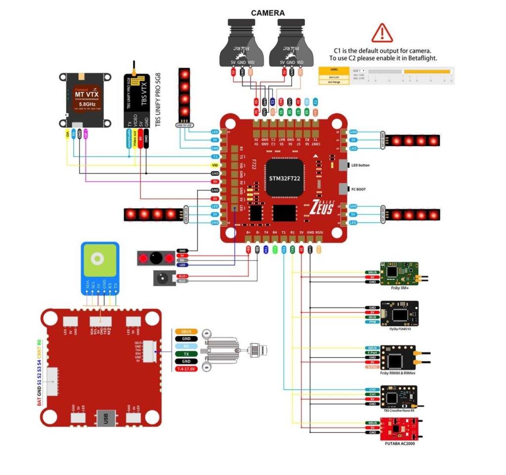 HGLRC Sector 5 FC回路図 フライトコントローラー