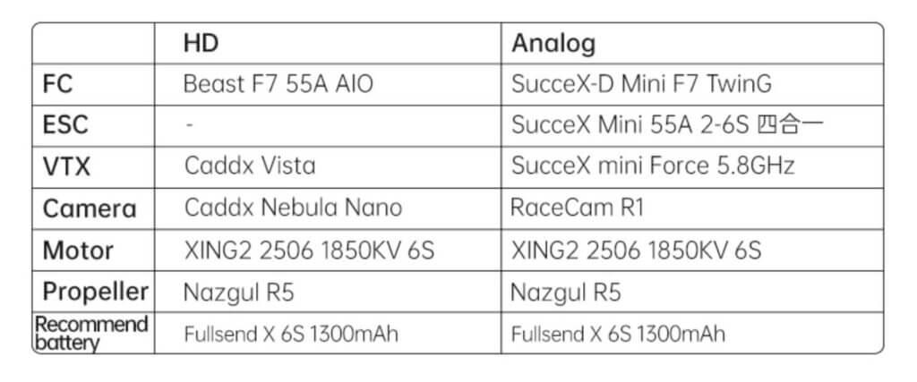 iFlight Mach R5 5インチドローンの紹介