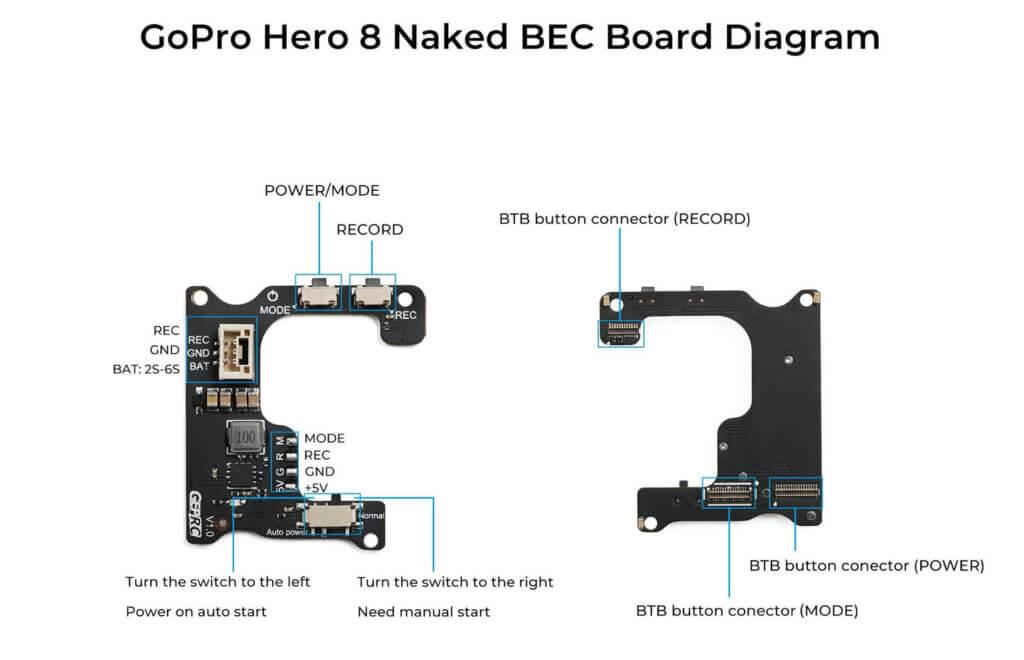 【剥きプロ】GEPRC Naked GoPro Hero 8 販売開始